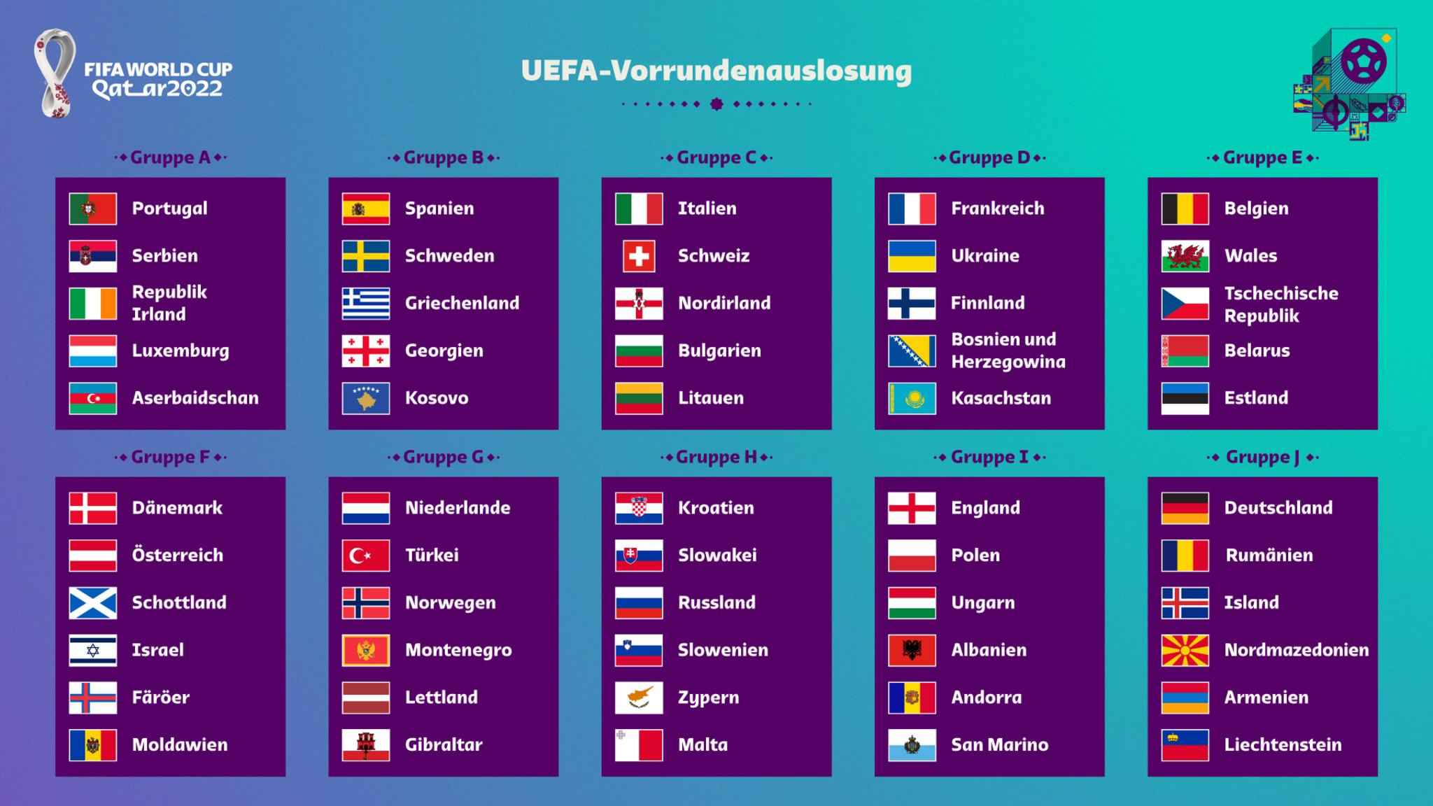 UEFA-Vorrundenauslosung - Alle Gruppen