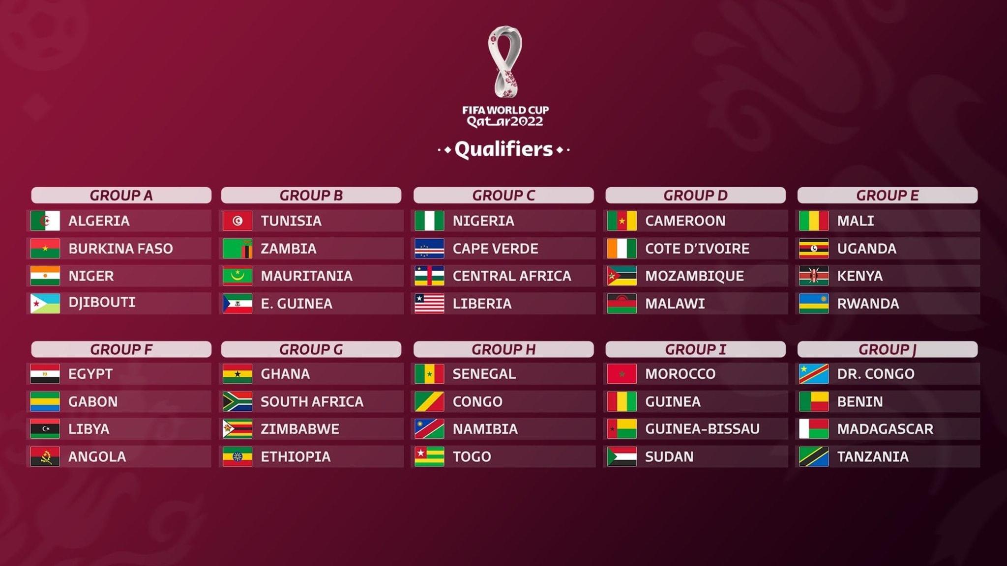 Preliminary qualifying draw (CAF)